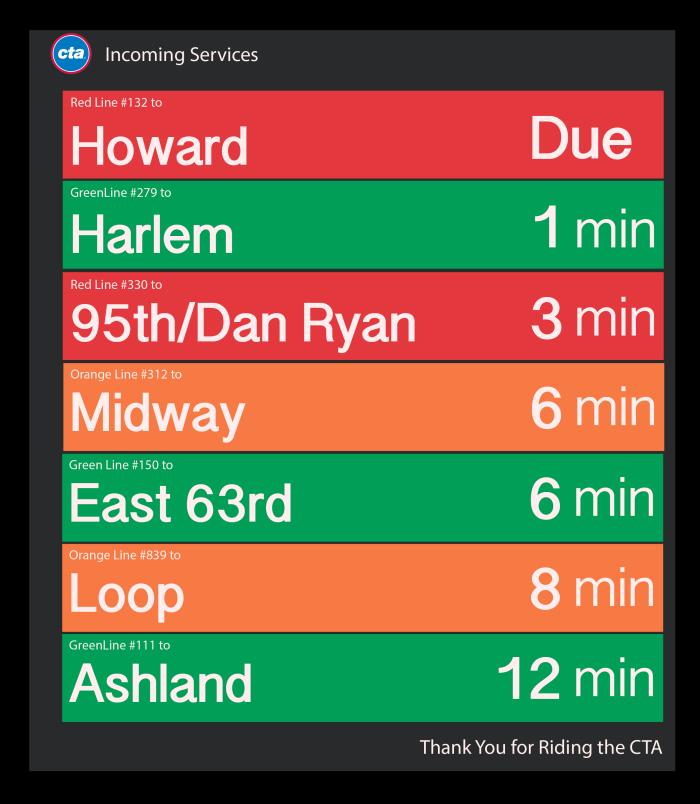 Next Trains Option 2